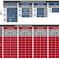 Resultados Dia1 ACWS Napoles 2013
